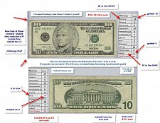 "Buy Learn to determine the ""CONDITION"" of your own USA Currency for $.01"